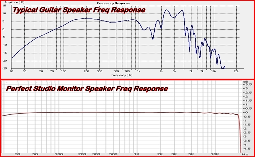 what is a frequency diagram 2001 dodge ram pcm wiring guitar speaker response charts really mean chart range vs studio monitor