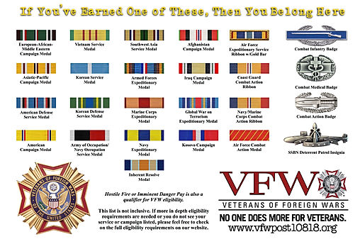 VFW Eligibility Requirements