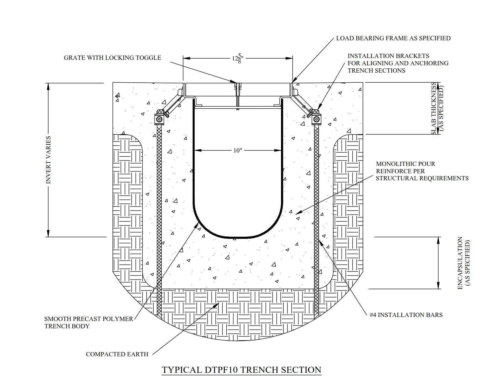 hight resolution of diagram of trench