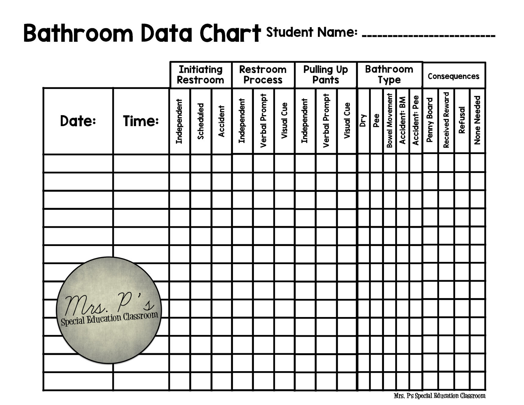 Using Google Forms for Classroom Data Collection