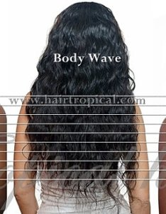 Hair weave inches chart long hairstyles also images of length spacehero rh superstarfloraluk