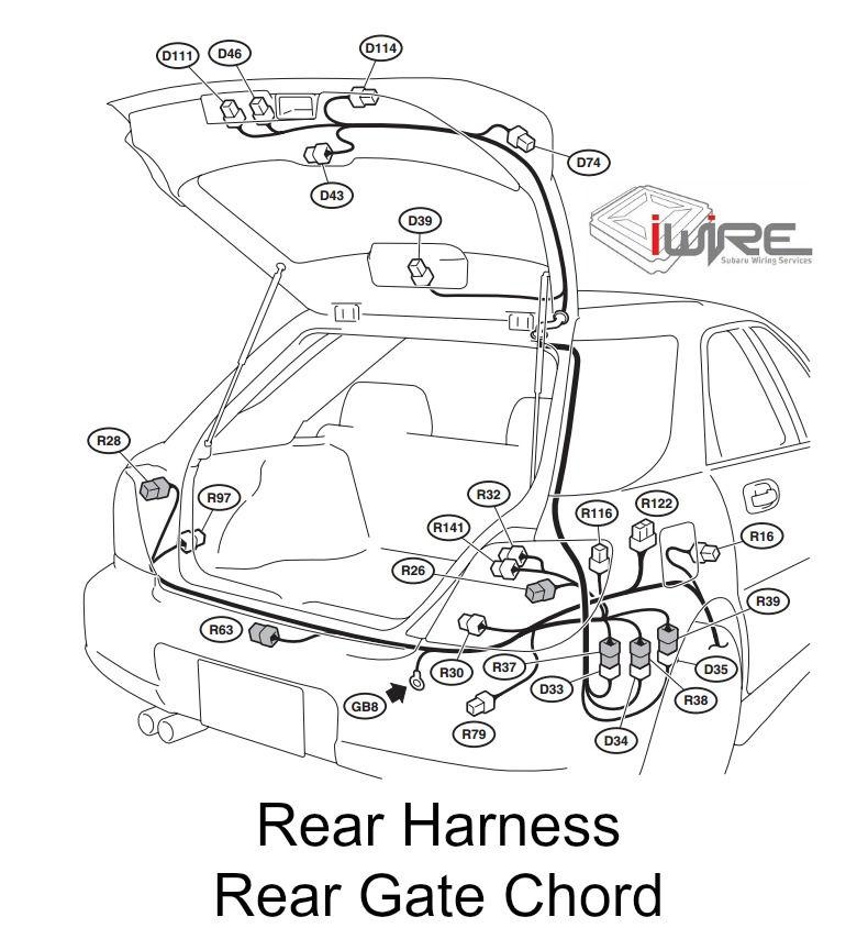 Subaru Wiring Harnesses Explained