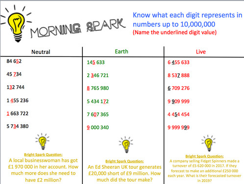 Year 6 Morning Maths Starters  Primary Resources  United Kingdom  Spark Resources
