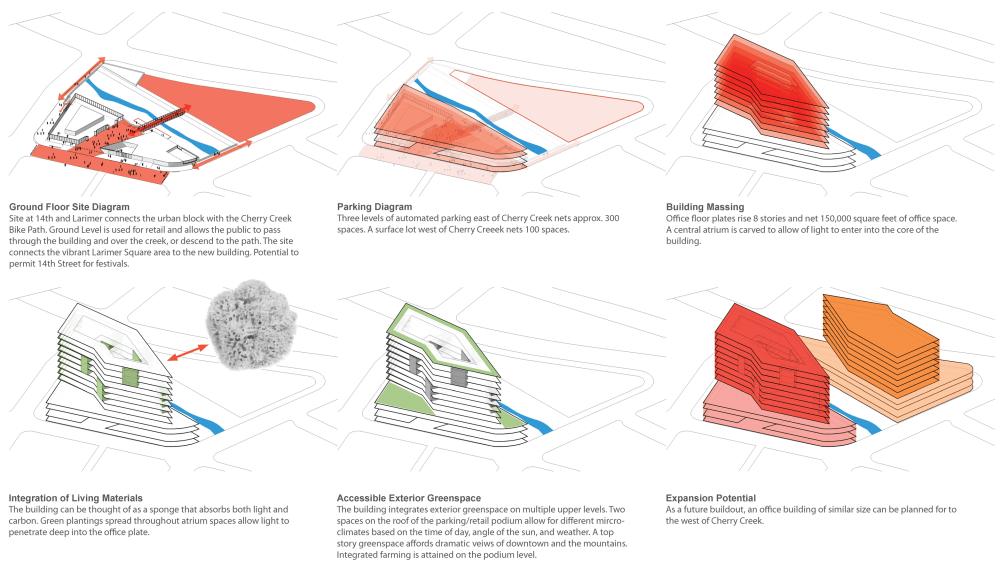 medium resolution of 4 14th and larimer diagrams open studio architecture