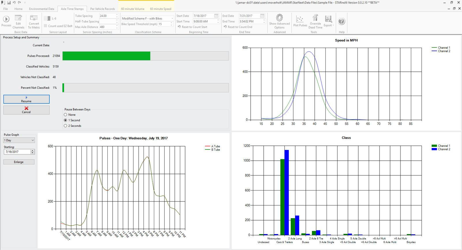 JAMAR TECHNOLOGIES: Traffic Data Collection & DMI Devices