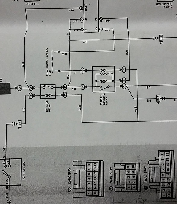 Toyota Mr2 Engine Wire Harness Diagram Also Subaru Ecu Wiring Diagram