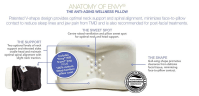 enVy Pillow: Anti-Aging and neck support pillow