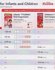 Pharmacist answers when giving an infant tylenol should  use the also chart graph datanet rh