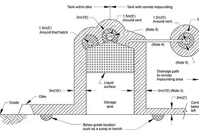 Uml Api Diagram Flow Diagram Wiring Diagram ~ Odicis
