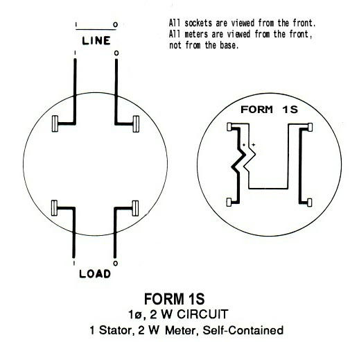 Form 12s Meter Wiring Diagram : 29 Wiring Diagram Images
