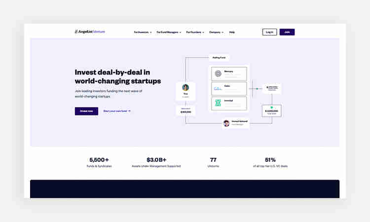 AngelList is aimed to investors looking to fund private companies and startups