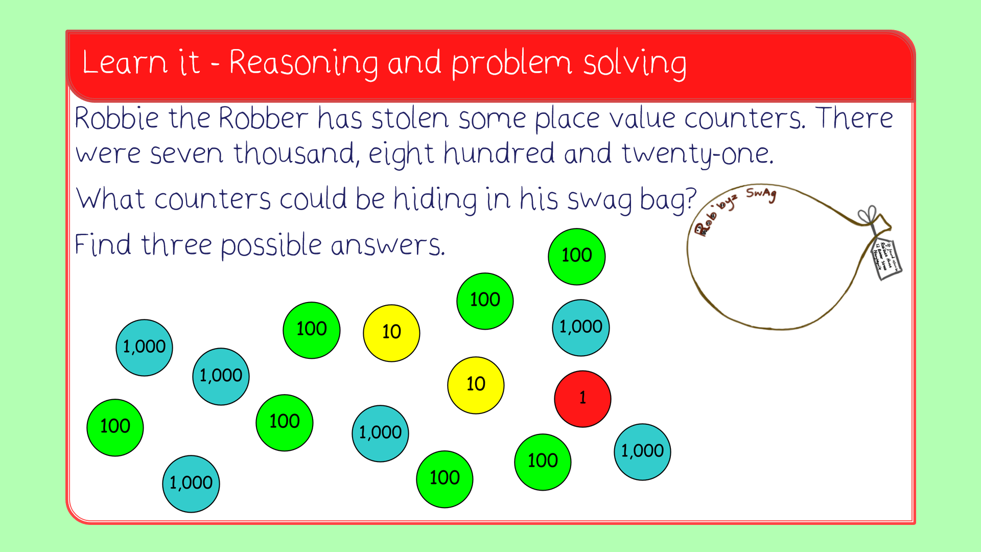 Partitioning Lesson Pack Year 4 Number And Place Value