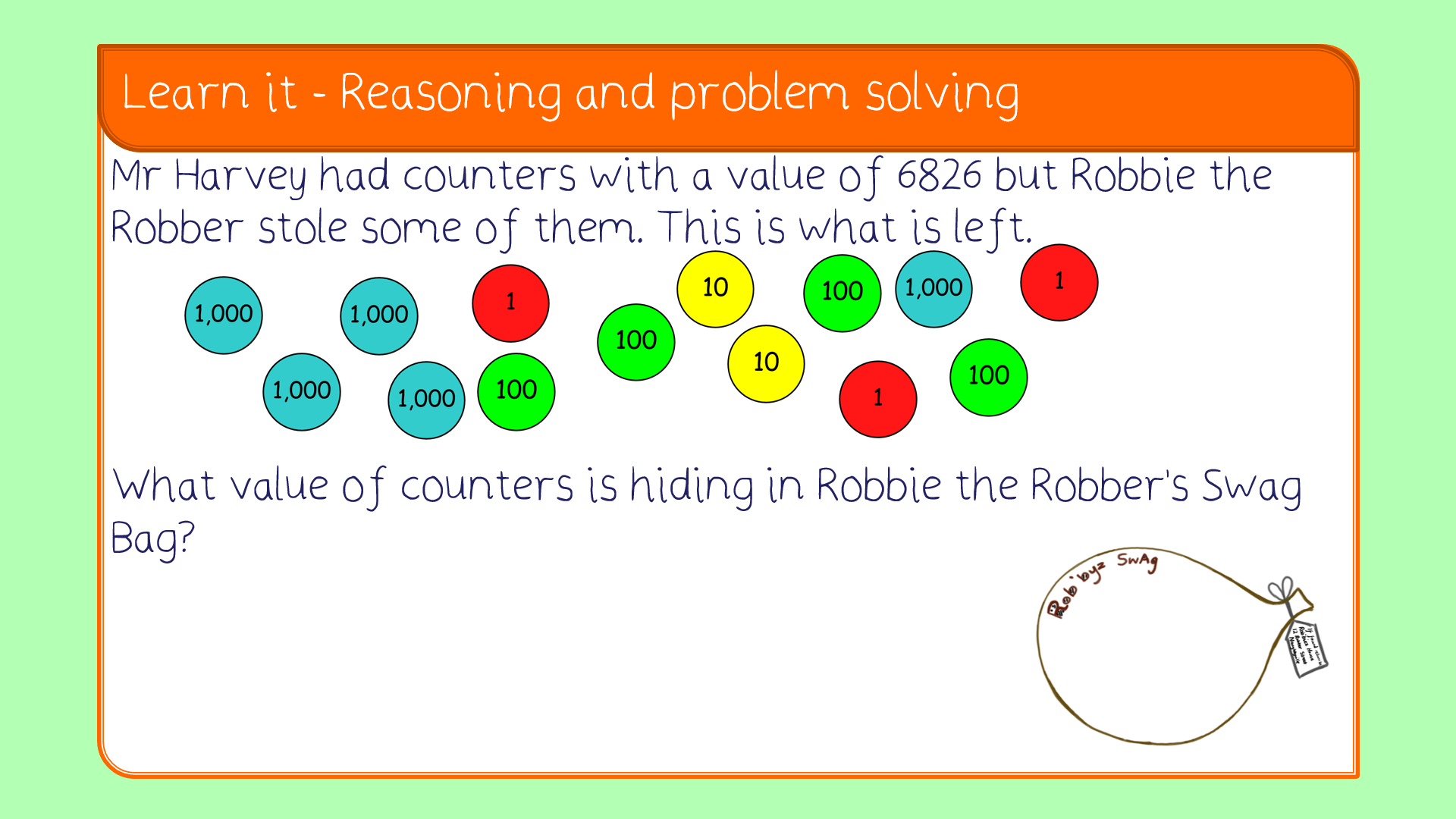Subtract Two 4d Numbers No Exchange Lesson Year 4