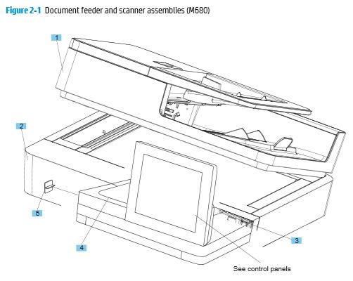 Part Diagrams- HP M651 M680 Printer Laser Printer