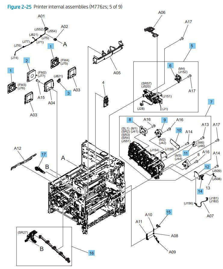 HP Color M751 M856 M776 E85055 E75245 Laser Printer Diagrams