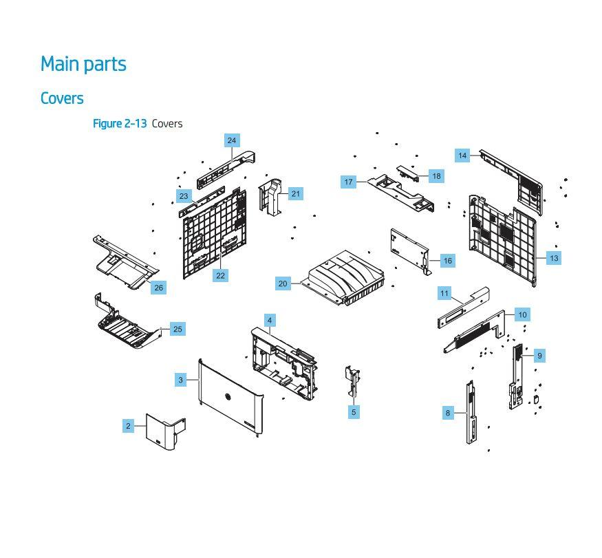 HP Color LaserJet E82540 E82550 E82560 Printer Part Diagrams