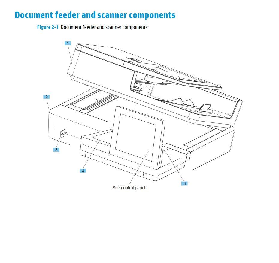 HP Color Laser M454 M479 Printer Part Diagrams