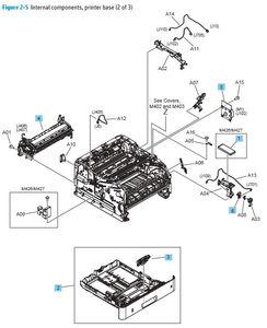 Part Diagrams- HP M402 M403 M426 M427 Laser Printer Diagrams