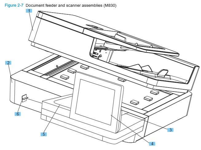 HP M806 M830