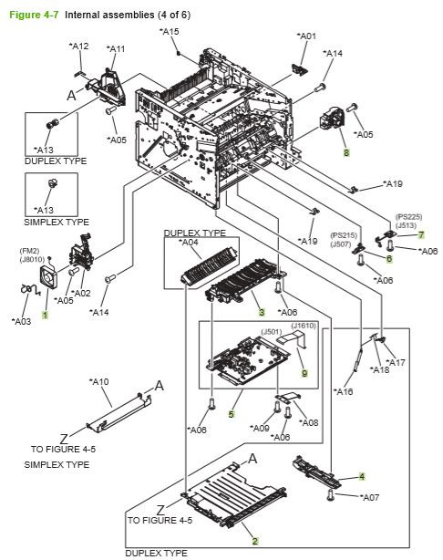 Part Diagrams- HP P3010 P3015 Laser Printer