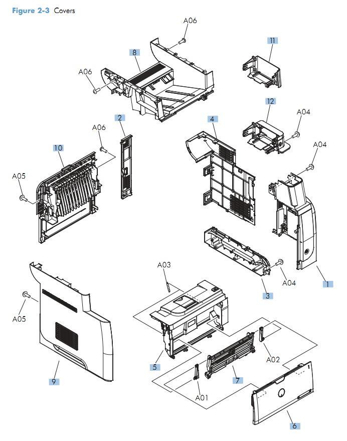 HP M525 M4555 Laser Printer Series MFP Administrator Menu