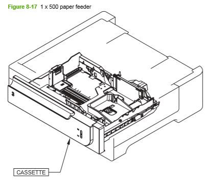 Part Diagrams- CP3525 Color Laser Printer