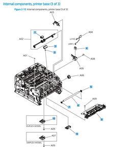 HP LaserJet M304 M305 M404 M405 MFP M329 M428 M429 Printer