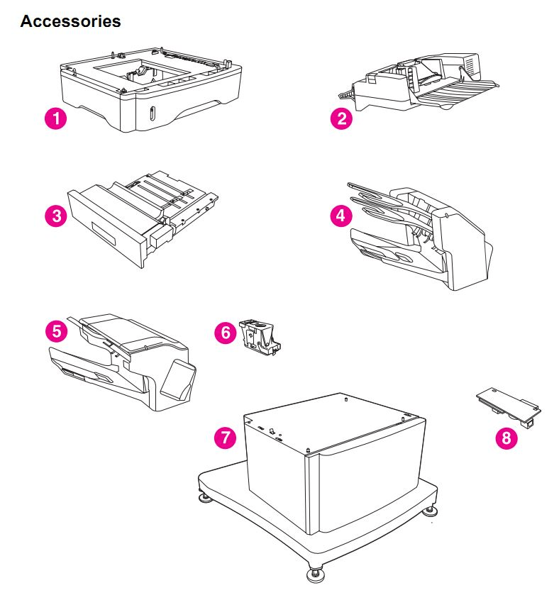 How To Perform a Cold Reset on the HP 4250 4350 Laser Printers