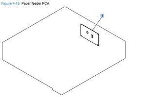 Part Diagrams- CP5225 Color Laser Printer