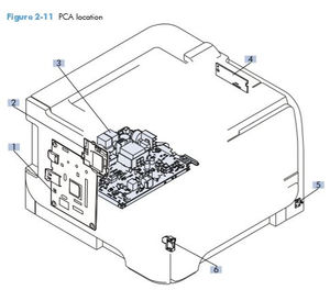 Part Diagrams- HP M401 M425 Laser Printer
