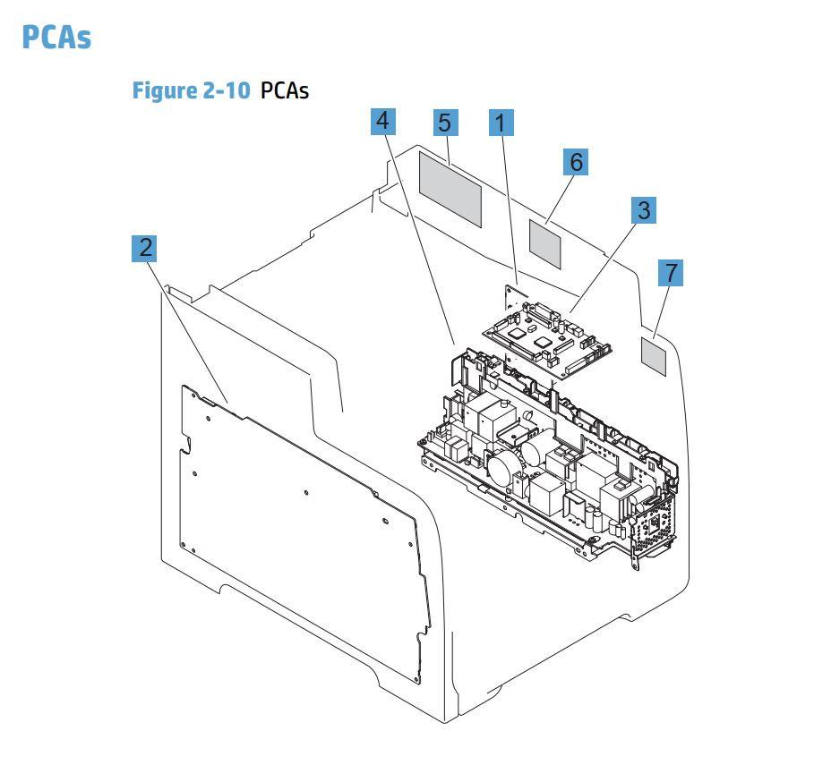 HP Color LaserJet Pro MFP M476 Printer Part Diagrams