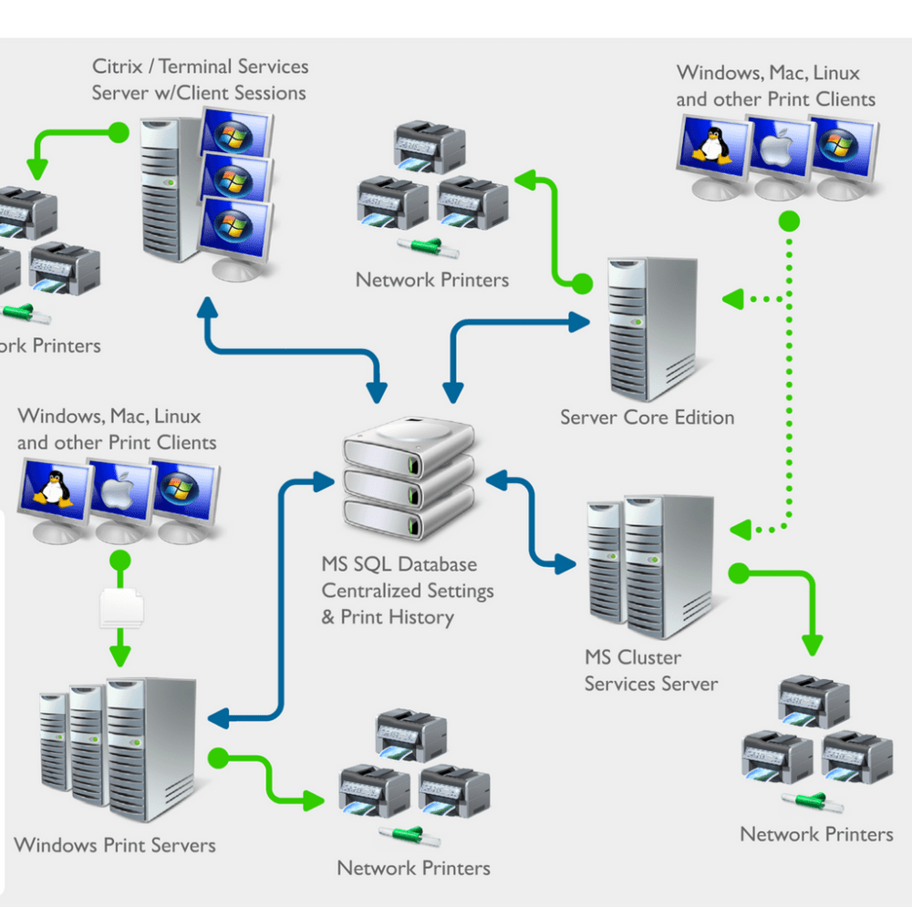medium resolution of 14 steps to configure a network for a hp laser printer