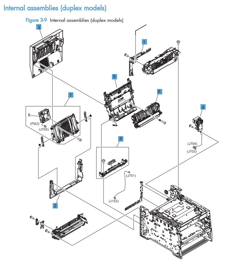 HP Color LaserJet M375 M475 Printer Part Diagrams