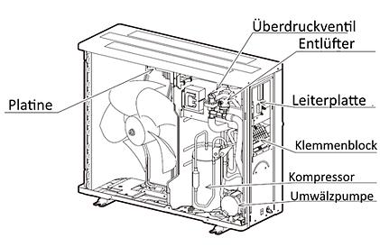 10kW Chofu Luft-Wasser Inverter Wärmepumpe