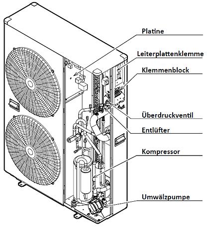 16kW Chofu Inverter Wärmepumpe Luft-Wasser