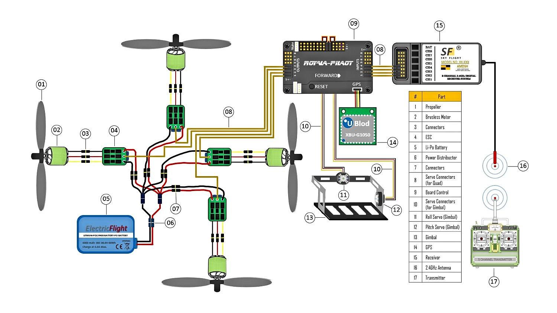 quadcopter schematic diagram fast xfi wiring motor layout impremedia