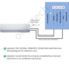 the 18 000 btu electrical wiring below is only applicable with previous version of 18 000 btu okyotech mini split unit which has built in power plug on the  [ 961 x 1265 Pixel ]