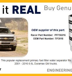 gm truck fuel filter [ 1280 x 720 Pixel ]