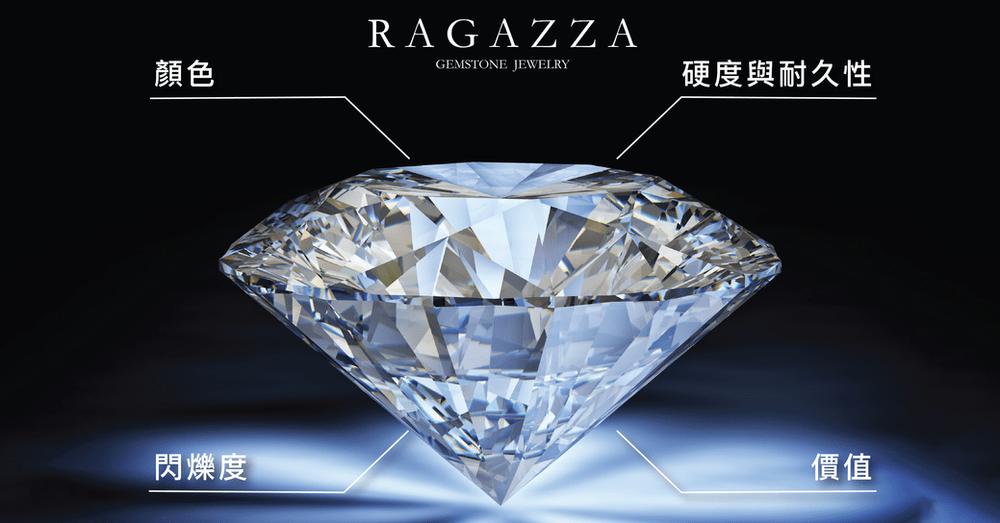 鑽石,莫桑石,高碳鑽的分別和比較