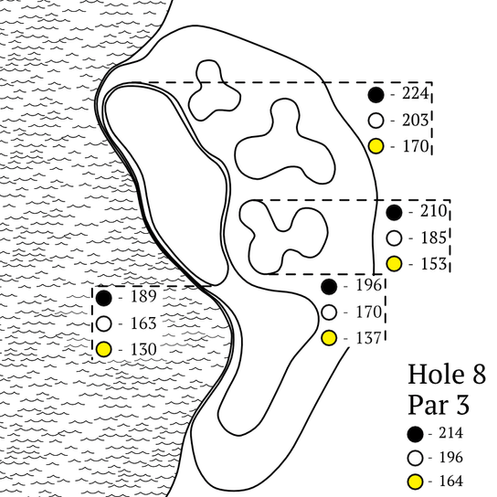 Custom Yardage Book For Your Course
