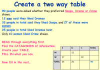 All Worksheets  Frequency Tables Worksheets - Printable ...