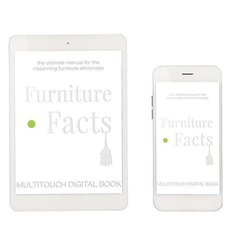 Selling Retail Intl's Furniture Facts