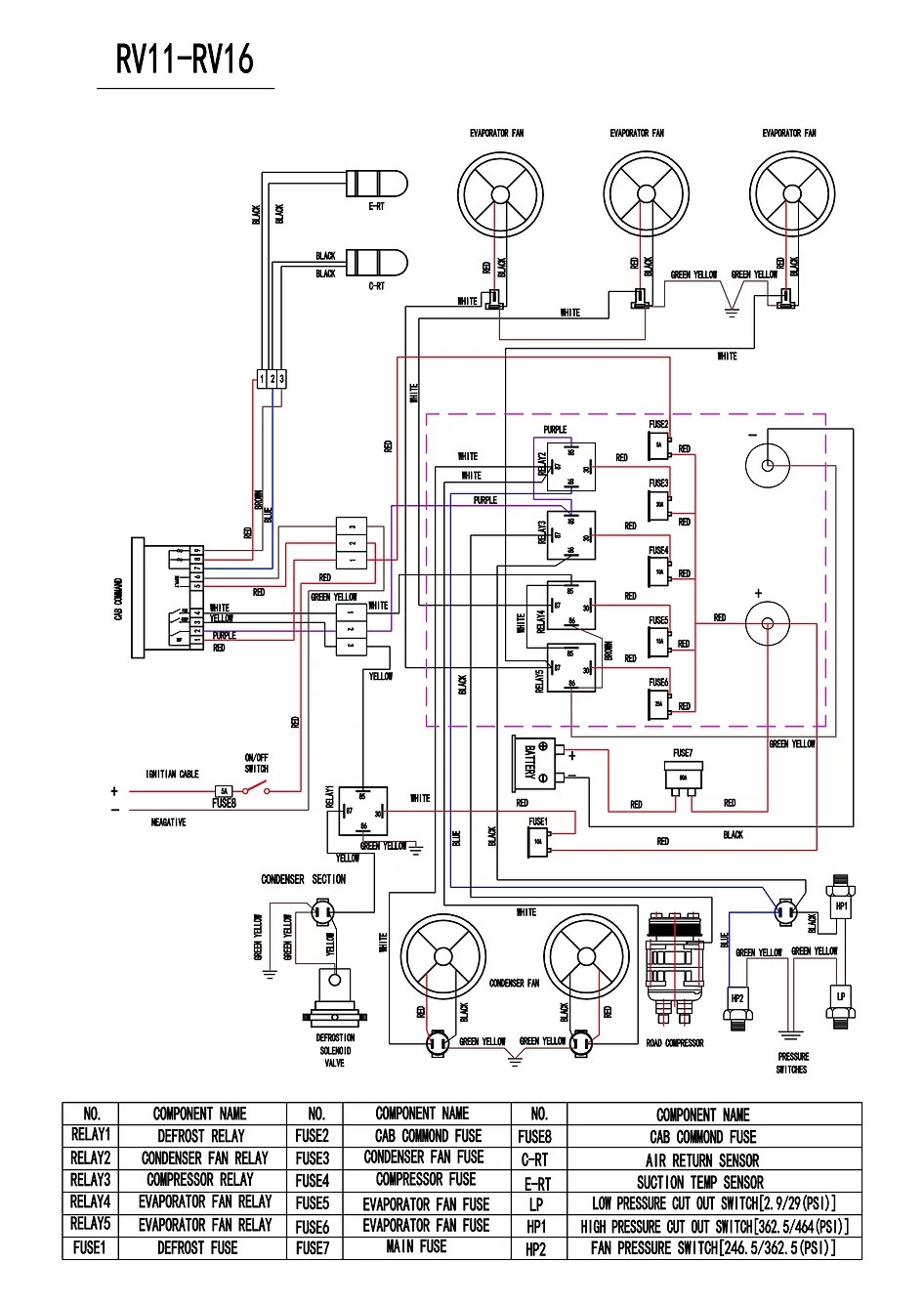 hight resolution of wiring wiring diagram features