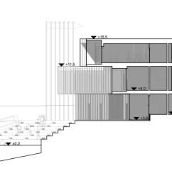 rowing diagram [ 4960 x 1573 Pixel ]