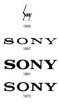 The Evolution of Television (TV)
