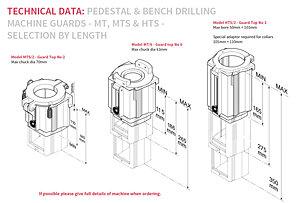 Medium Bench & Pedestal Drilling Machine Guards