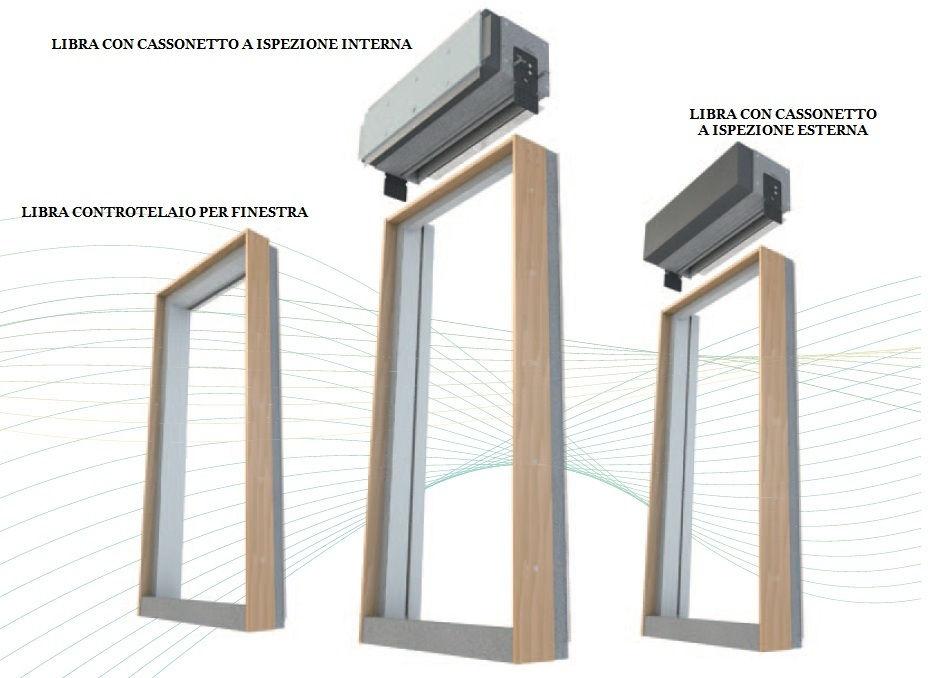 Controtelai finestre falsi telai finestre cassonetti coibentati controtelaio termico e