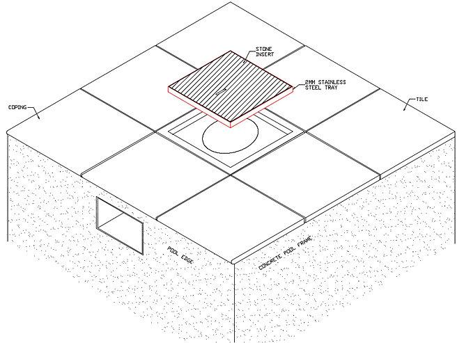 Pool skimmer box installation instructions & diagrams