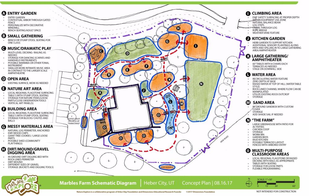 medium resolution of this is the first draft of the layout of marbles farm and our outdoor learning zones nature explore is a subsidiary of the arbor day foundation