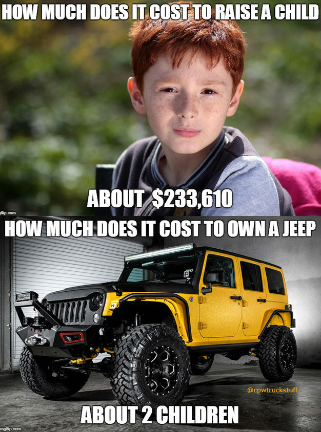 Cost of owning a custom lifted jeep wrangler
